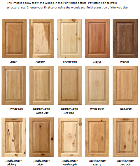 Rta cabinet quote form the cabinet joint for Types of wood used for cabinets