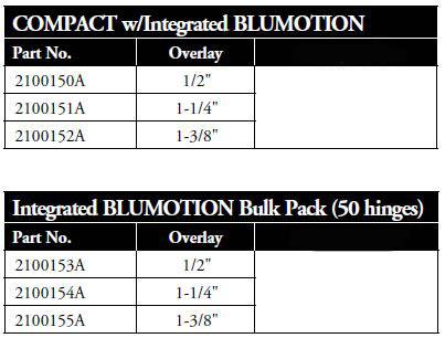 Blum Integrated Soft Close Hinge 1 2 Quot 1 1 4 Quot Amp 1 3 8