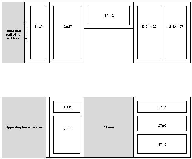 3 drawer kitchen cabinet dimensions - Kitchen Cabinet Dimensions Standard
