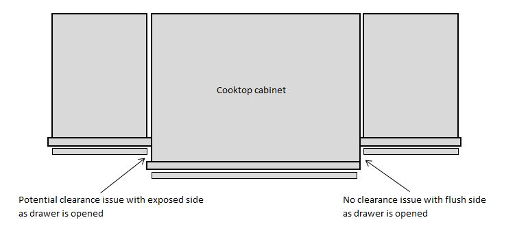 Flush and exposed interference drawing