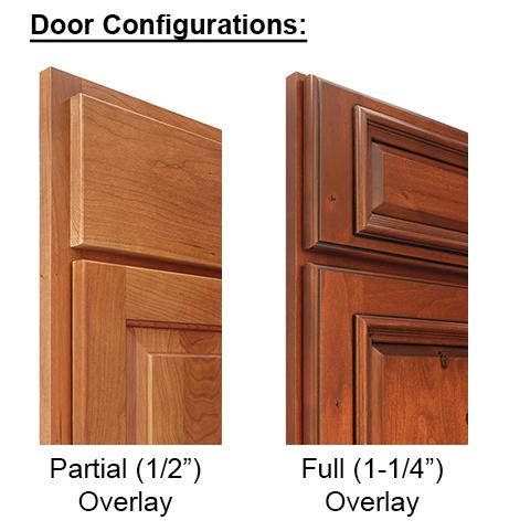 Measuring For Your New Cabinet Doors, Kitchen Cabinet Door Joints